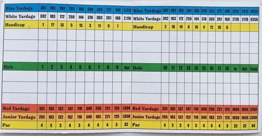 Mosholu Golf Course and Driving Range: 3545 Jerome Ave, Bronx, NY