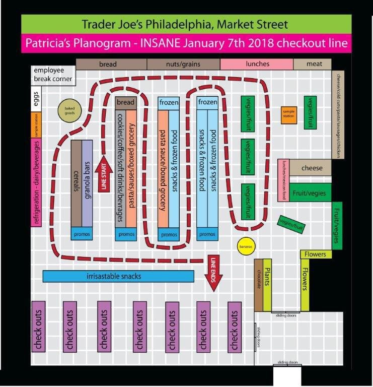 Trader Joe\'s planogram checkout line, store map - Yelp