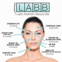 Botox Labb At Anatomy 11 Photos Medical Spas 1220 20th St