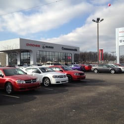 Commonwealth Dodge RAM SRT Car Dealers Preston Hwy - Cool cars preston highway