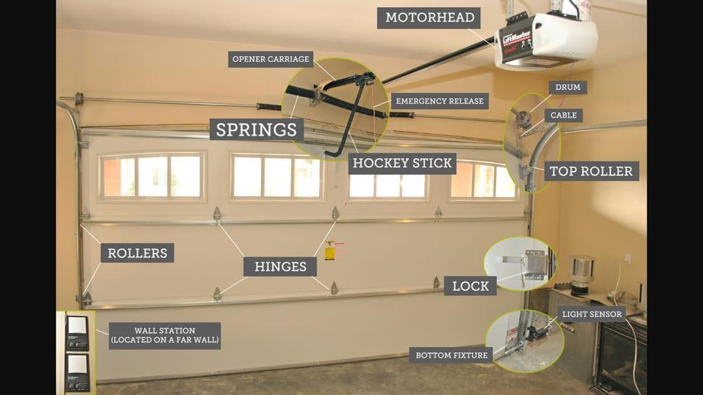 Garage Door Repair Martinez Ca Wageuzi