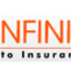Nations Auto Insurance Phone Number