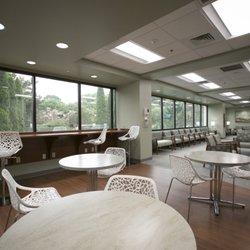Duke Raleigh Hospital Cancer Center Hematology/Oncology - Oncologist