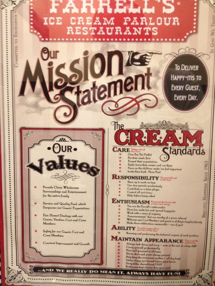 Farrells Mission Statement Yelp – Restaurant Statement