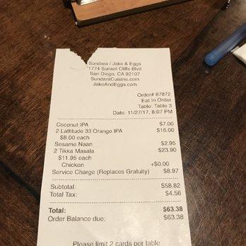 Sundara Restaurant San Diego Review