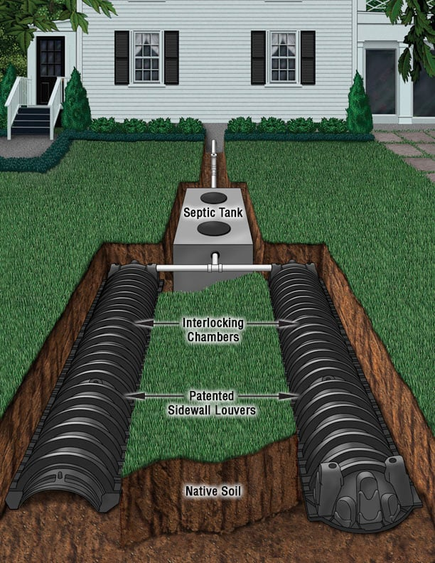 Advanced Septic System Installation Amp Repair Septic