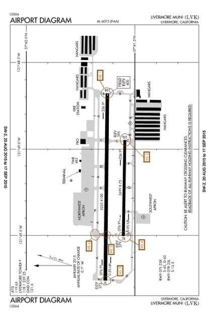 Runway Diagram Yelp