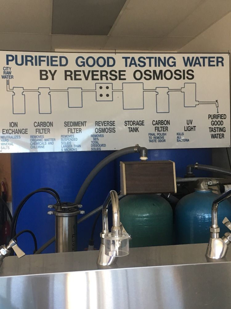 Fresh Pure Water: 1274 Broadway, El Cajon, CA