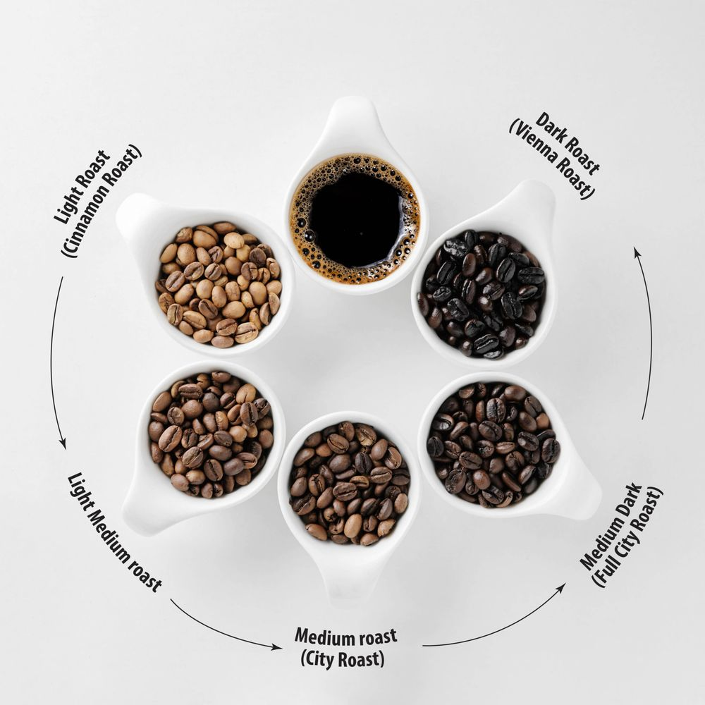 King Coffee USA