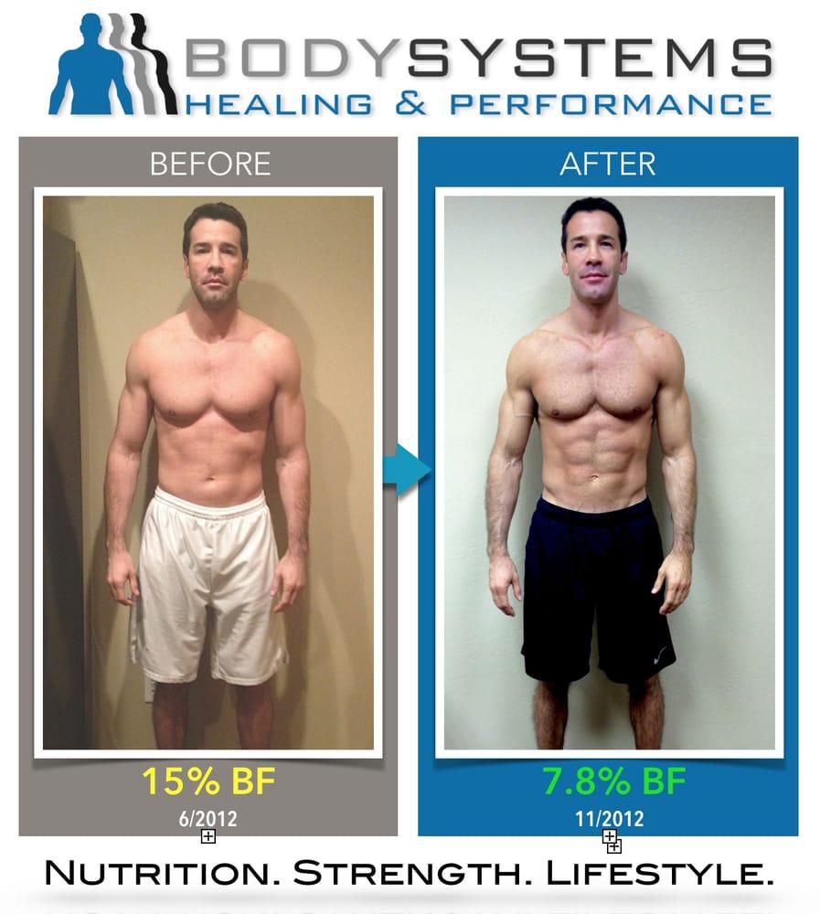 body fat percentage vs weight