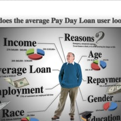 Payday loans 43223 picture 8