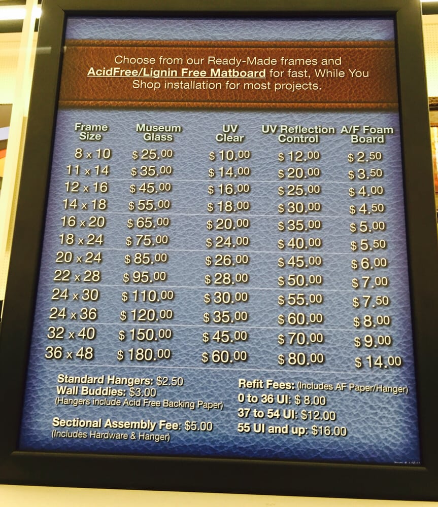 Framing price chart - Yelp