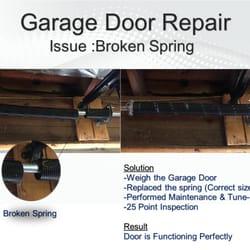 Photo Of Veteran Garage Door   Grand Prairie, TX, United States. The Only