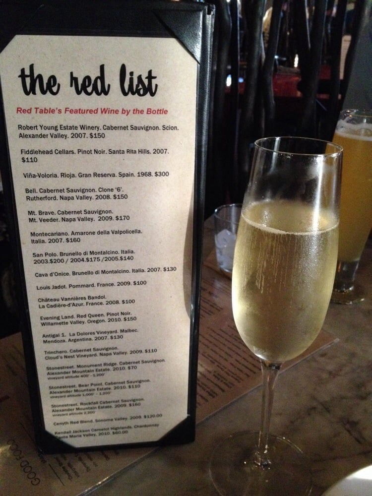Featured wine list yelp for Table 52 wine list
