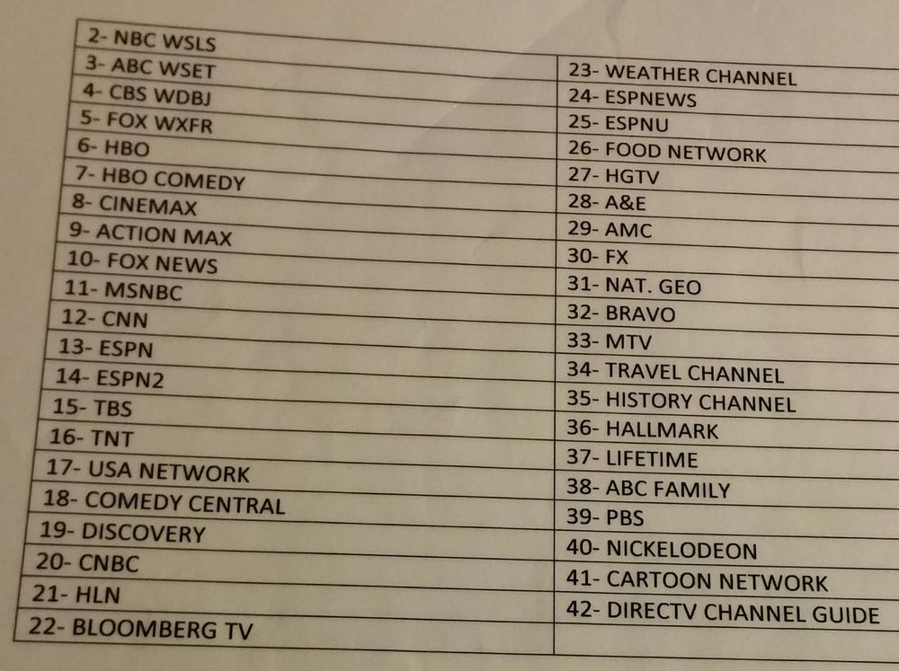 TV Channel list - Yelp