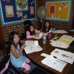 Mill Creek Academy   Academic Enrichment  College Admissions  Test