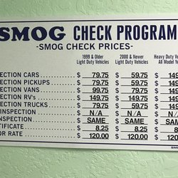 Smog Check Prices Near Me >> Northgate Smog Test Only Center 77 Reviews Smog Check Stations