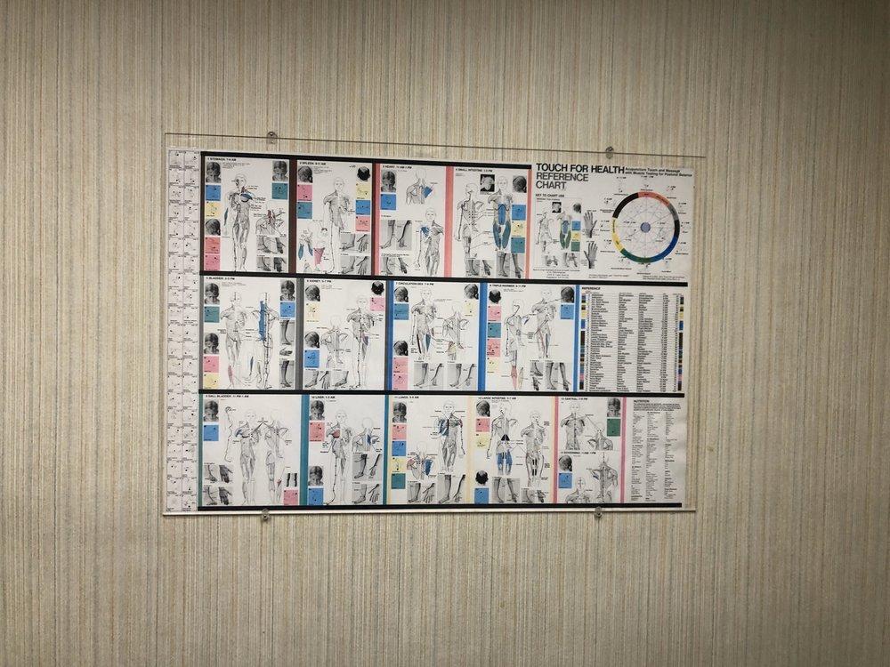 Yanagihara & Sons: 10133 Atlantic Ave, South Gate, CA