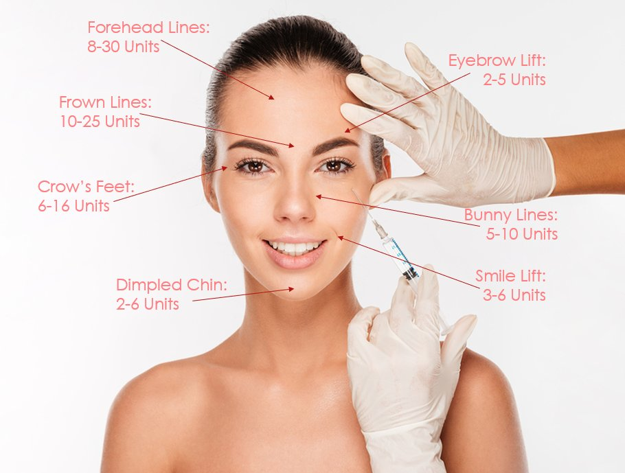 Cosmetic & Laser Center