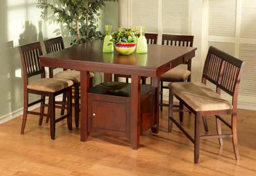 Dining Room Furniture Sets Omaha Ne Yelp