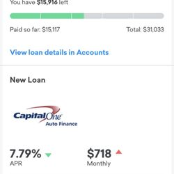 Chrysler Capital Payoff >> Chrysler Capital 82 Reviews Auto Loan Providers