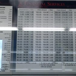 Photo Of Chicago Lasalle Currency Exchange Il United States Services