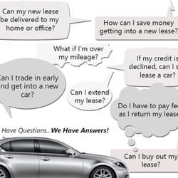 Nyc Car Dealers Car Dealers 452 E 117th St T1 East Harlem New