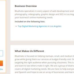 BlueHubs - Request a Quote - 15 Photos - Marketing - 777 S Alameda