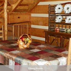 Blue Smoke Mountain Cabins - CLOSED - 14 Photos - Vacation Rentals