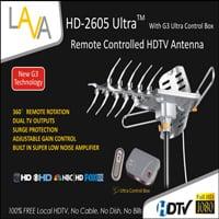 AntennaDeals: 450 Fm 2493, Flint, TX