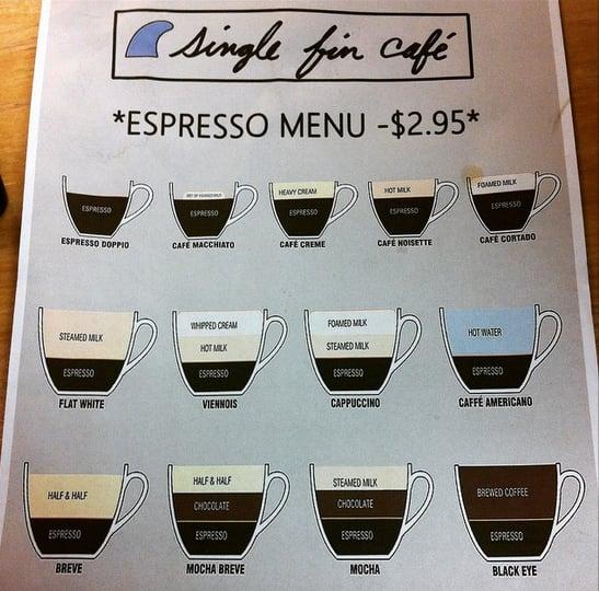 Single Fin Cafe Pensacola Menu