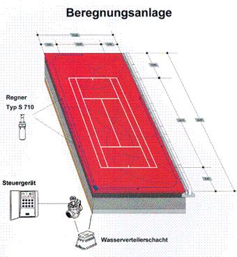 tennis schleswig